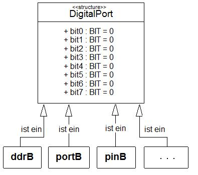 digitalport.jpg